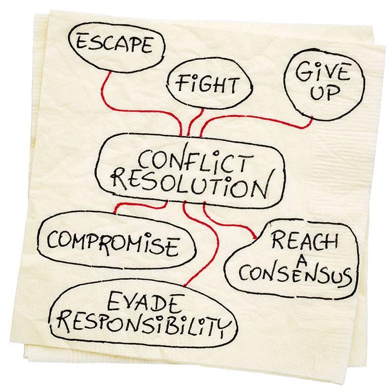 Conflict Resolution Phoenix AZ